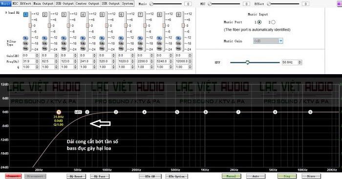 Chỉnh âm thanh bằng vang số để hát micro nhẹ hơn
