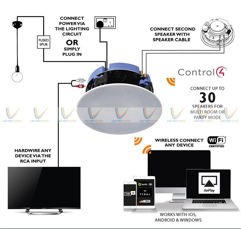 Hê thống loa âm trần wifi giúp bạn có thể điều khiển và sử dụng rất dễ dàng