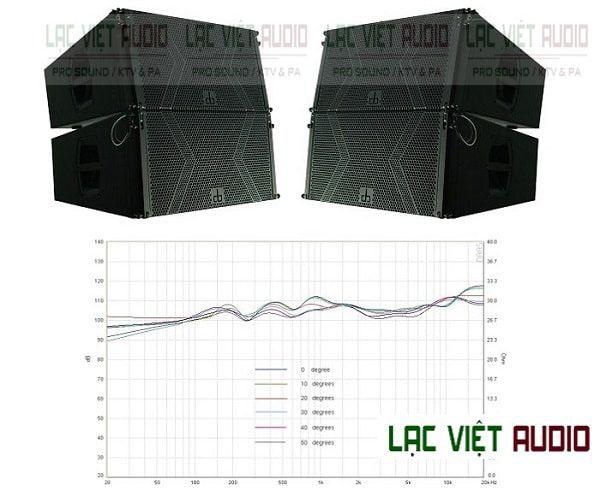 chất lượng âm thanh đỉnh cao của DB LA 212F