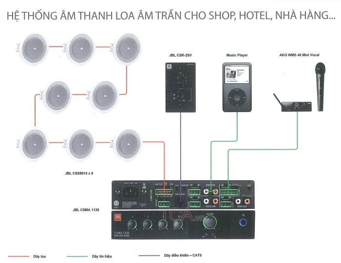 Một số cấu hình âm thanh nhà hàng, khách sạn cho các diện tích khác nhau