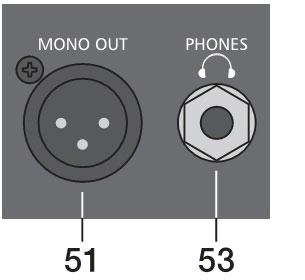 Cổng mono OUT và phone trên Dynacord CMS 1000