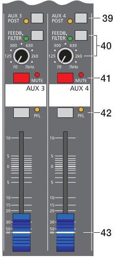 Hướng dẫn sử dụng bàn mixer Dynacord CMS 1000