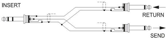 Chi tiết dây insert trên dynacord CMS 1000