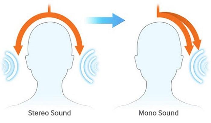 Cách chuyển âm thanh Stereo sang âm thanh Mono