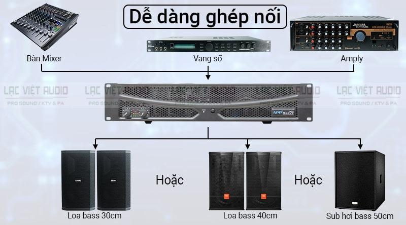 APP MZ- 106 có độ tương thích cao với các thiết bị khác có trong dàn âm thanh