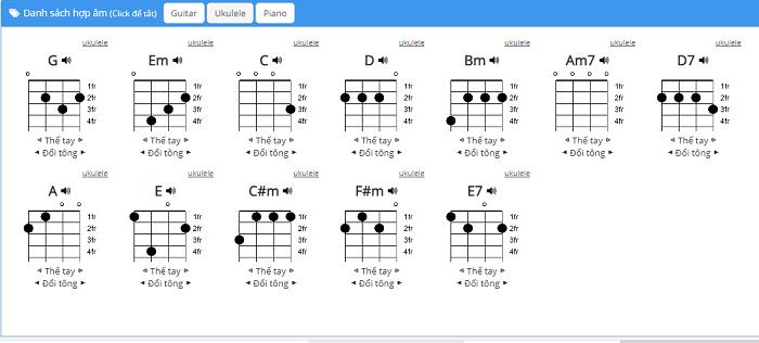 "Bản hợp âm ukulele: ""Có khi"""