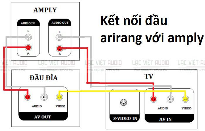 Cách kết nối đầu karaoke arirang với amply