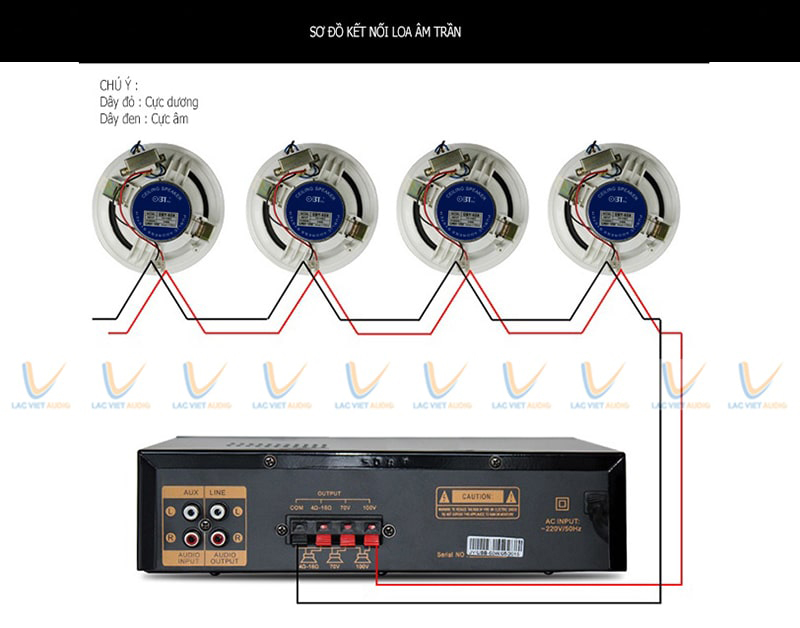 Hệ thống loa-OBT/605