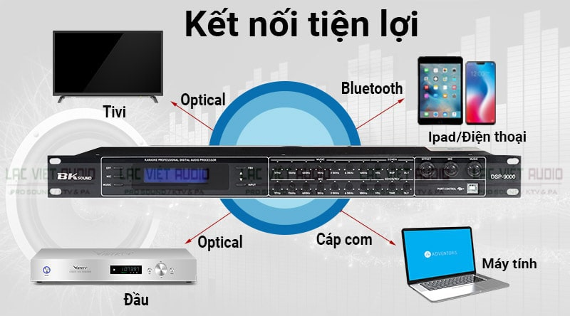 Vang cơ lai số BK sound DSP9000 Plus kết nối tiện lợi với nhiều thiết bị thông minh